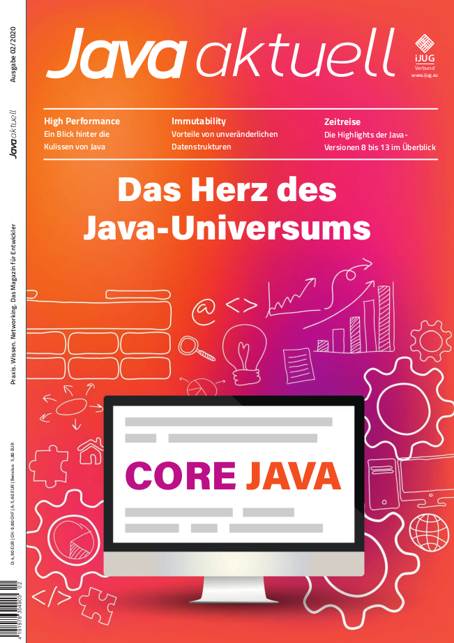 Java Aktuell Cover Issue 2/2020